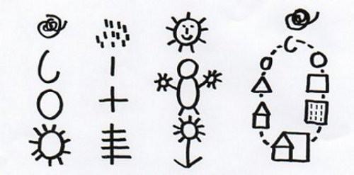 elementos formulacion 2